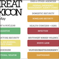 Eric LeMay's Threat Lexicon